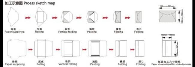 modelos de dobradura de papel origami envelope