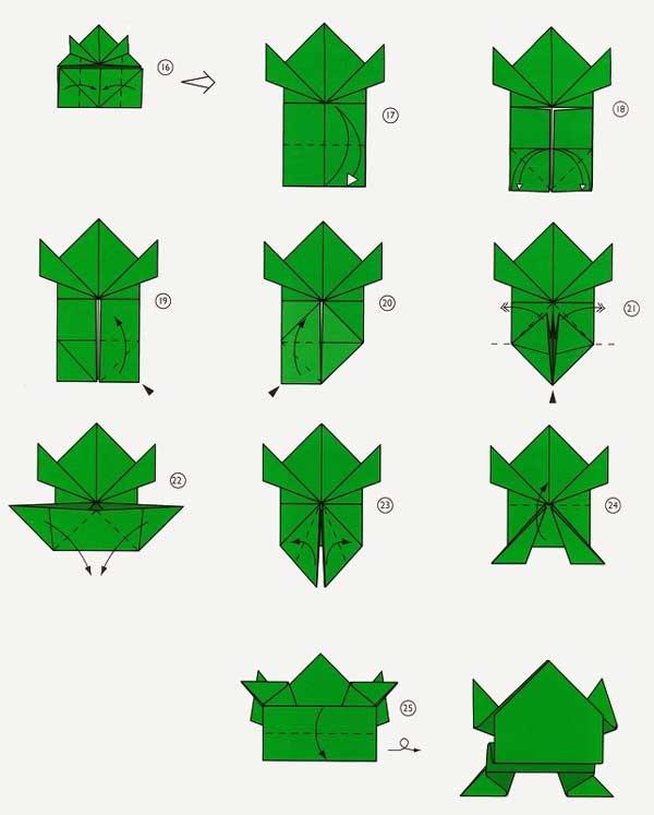 Origami de sapo