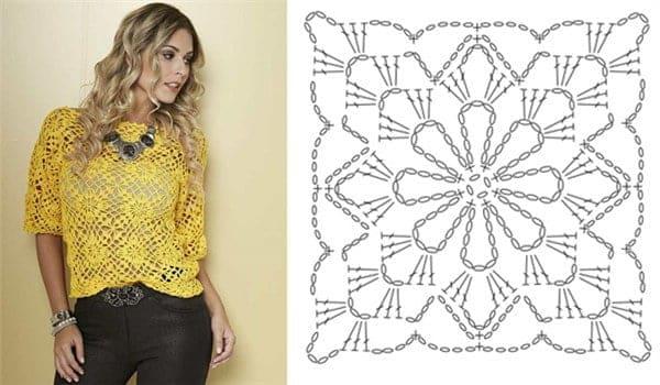Blusa de Crochê: modelos, dicas e passo a passo